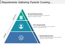 Requirements Gathering Pyramid Covering Business User And System