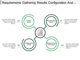 Requirements Gathering Results Configuration And Solution