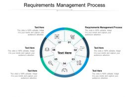 Requirements Management Process Ppt Powerpoint Presentation Outline Clipart Cpb