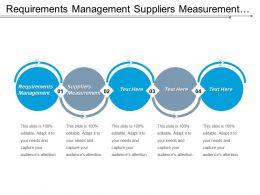 Requirements Management Suppliers Measurement Project Management Checklists Cpb