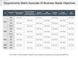 Requirements Matrix Associate Id Business Needs Objectives