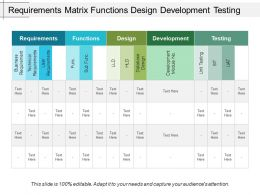 Requirements Matrix Functions Design Development Testing