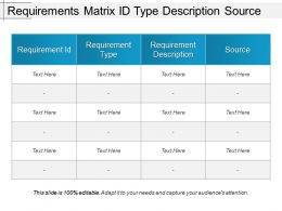 Requirements Matrix Id Type Description Source