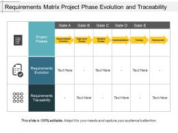 Requirements Matrix Project Phase Evolution And Traceability