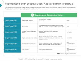 Requirements Of An Effective Client Acquisition Plan For Startup Client Acquisition Costing Acquiring Ppt Clipart
