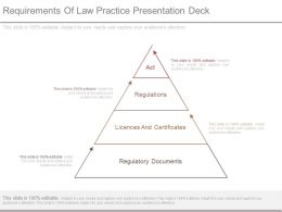 Requirements Of Law Practice Presentation Deck