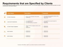 Requirements That Are Specified By Clients Initial Ppt Powerpoint Presentation Professional Aids