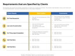 Requirements That Are Specified By Clients Possession Fast Ppt Powerpoint Presentation Slides Guidelines