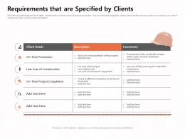 Requirements That Are Specified By Clients The Property Ppt Powerpoint Presentation Professional Deck