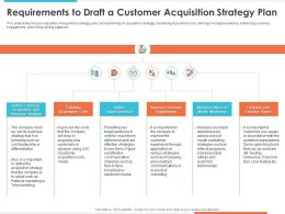 Requirements To Draft A Customer Acquisition Cost Ppt Powerpoint Presentation Slides
