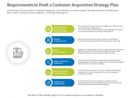 Requirements To Draft A Customer Acquisition Strategy Plan Adopt Ppt Ideas Samples