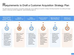 Requirements To Draft A Customer Acquisition Strategy Plan Model Ppt Pictures