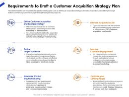 Requirements To Draft A Customer Acquisition Strategy Plan Ppt Icon