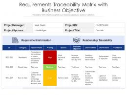 Requirements Traceability Matrix With Business Objective