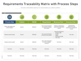 Requirements Traceability Matrix With Process Steps
