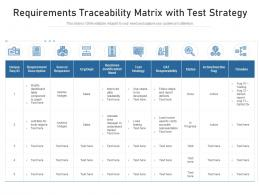 Requirements Traceability Matrix With Test Strategy