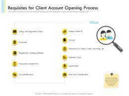 Requisites For Client Account Opening Process Unique Client Id Ppt Slides