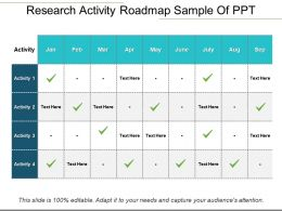Research Activity Roadmap Sample Of Ppt