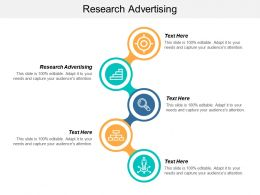 Research Advertising Ppt Powerpoint Presentation Styles Layouts Cpb