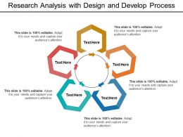 Research Analysis With Design And Develop Process