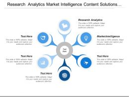 Research Analytics Market Intelligence Content Solutions Investment Research