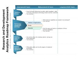 Research And Development Analytics Roadmap Framework
