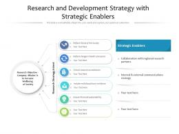Research And Development Strategy With Strategic Enablers