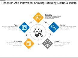 Research And Innovation Showing Empathy Define And Ideate