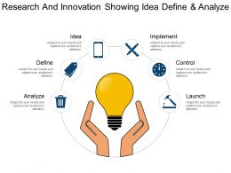 Research And Innovation Showing Idea Define And Analyze