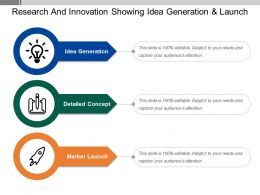 Research And Innovation Showing Idea Generation And Launch