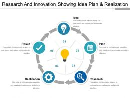 Research And Innovation Showing Idea Plan And Realization