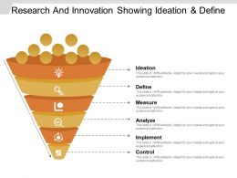 Research And Innovation Showing Ideation And Define