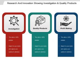Research And Innovation Showing Investigation And Quality Products