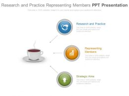 Research And Practice Representing Members Ppt Presentation