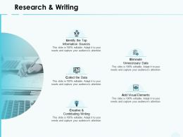 Research And Writing Identify Eliminate Ppt Powerpoint Presentation Slides Gallery