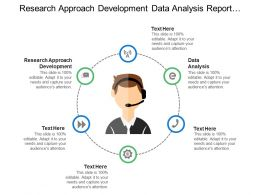 Research Approach Development Data Analysis Report Preparation Presentation
