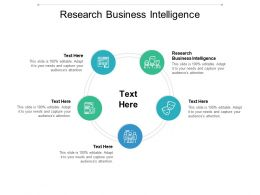 Research Business Intelligence Ppt Powerpoint Presentation Outline Brochure Cpb