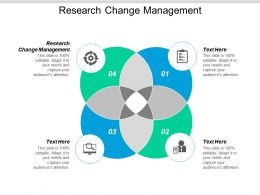 Research Change Management Ppt Powerpoint Presentation Model Template Cpb