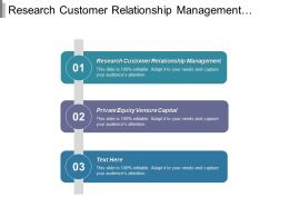 Research Customer Relationship Management Private Equity Venture Capital Cpb