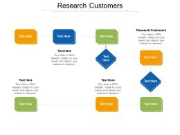 Research Customers Ppt Powerpoint Presentation Outline Clipart Cpb
