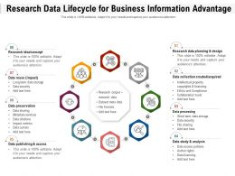 Research Data Lifecycle For Business Information Advantage