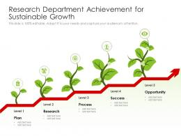 Research Department Achievement For Sustainable Growth