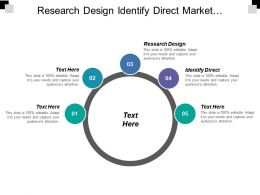 Research Design Identify Direct Market Measurements Financial Capital