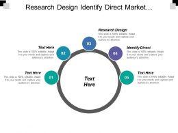 Research Design Identify Direct Market Measurements Financial Capital