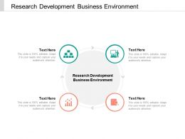 Research Development Business Environment Ppt Powerpoint Outline Samples Cpb