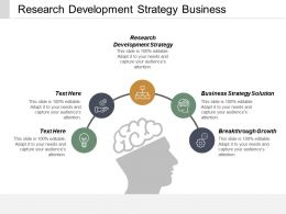 Research Development Strategy Business Strategy Solution Breakthrough Growth Cpb