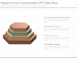 Research Driven Communication Ppt Slide Show
