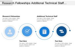 Research Fellowships Additional Technical Staff Number Markets