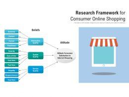 Research Framework For Consumer Online Shopping