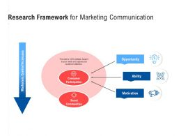 Research Framework For Marketing Communication